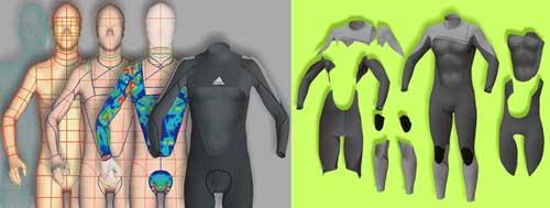 Apparel CAD 3D module
