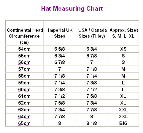 Hat Measuring Chart