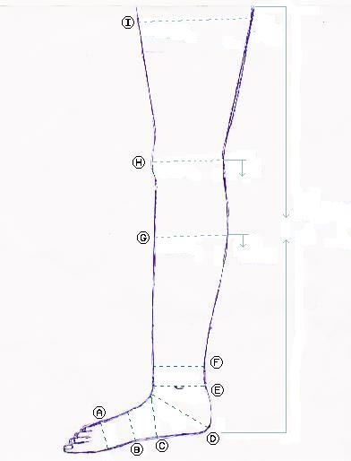 How to measure boots