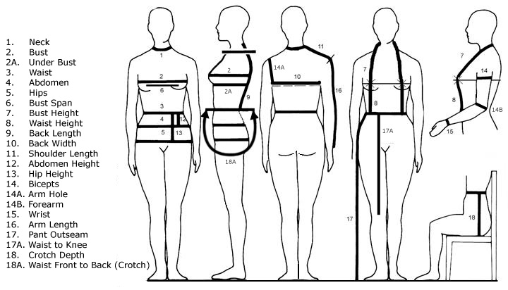 PGM Dress Form Measuring