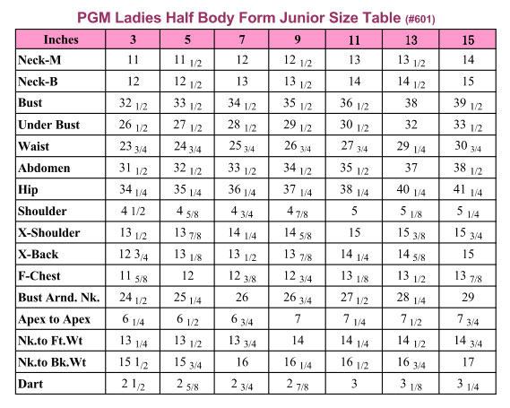 PGM Junior Dress Form Size Table