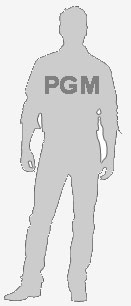 How to measure PGM Young Men Full Body Form