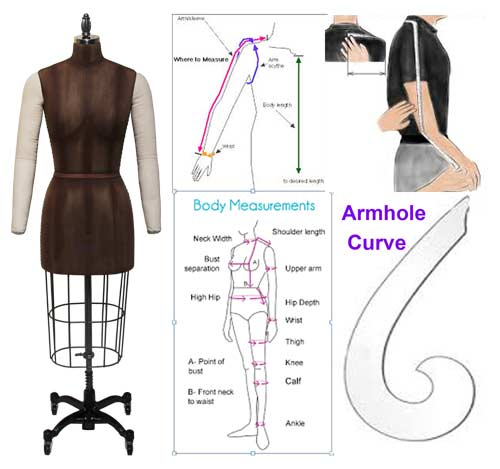 How to measure armhole, upper arm, sleeve length, wrist, French Curve, Armhole Curve