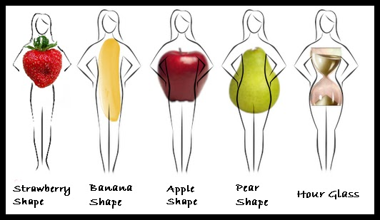 PGM Dress Forms Body Shape